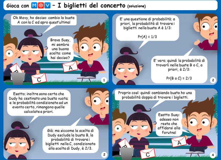"""Statistica - Soluzione #3 problema """"I biglietti del concerto"""""""