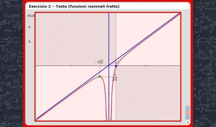 Grafico di una funzione - Esempio