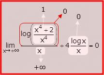 Limite di una funzione - Un esempio: step 6
